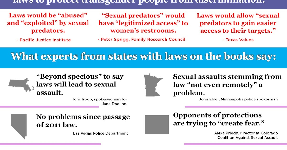 Holy Bullies And Headless Monsters This Just In 39 Transgender Bathroom Predators 39 Is Still A Myth