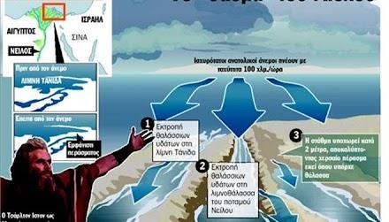 Πώς άνοιξαν τα νερά της Ερυθράς Θάλασσας για να περάσει ο Μωϋσής