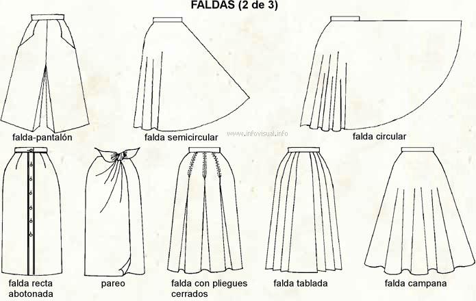 Ropa de vestir forzada cruzada ropa de hombre historia