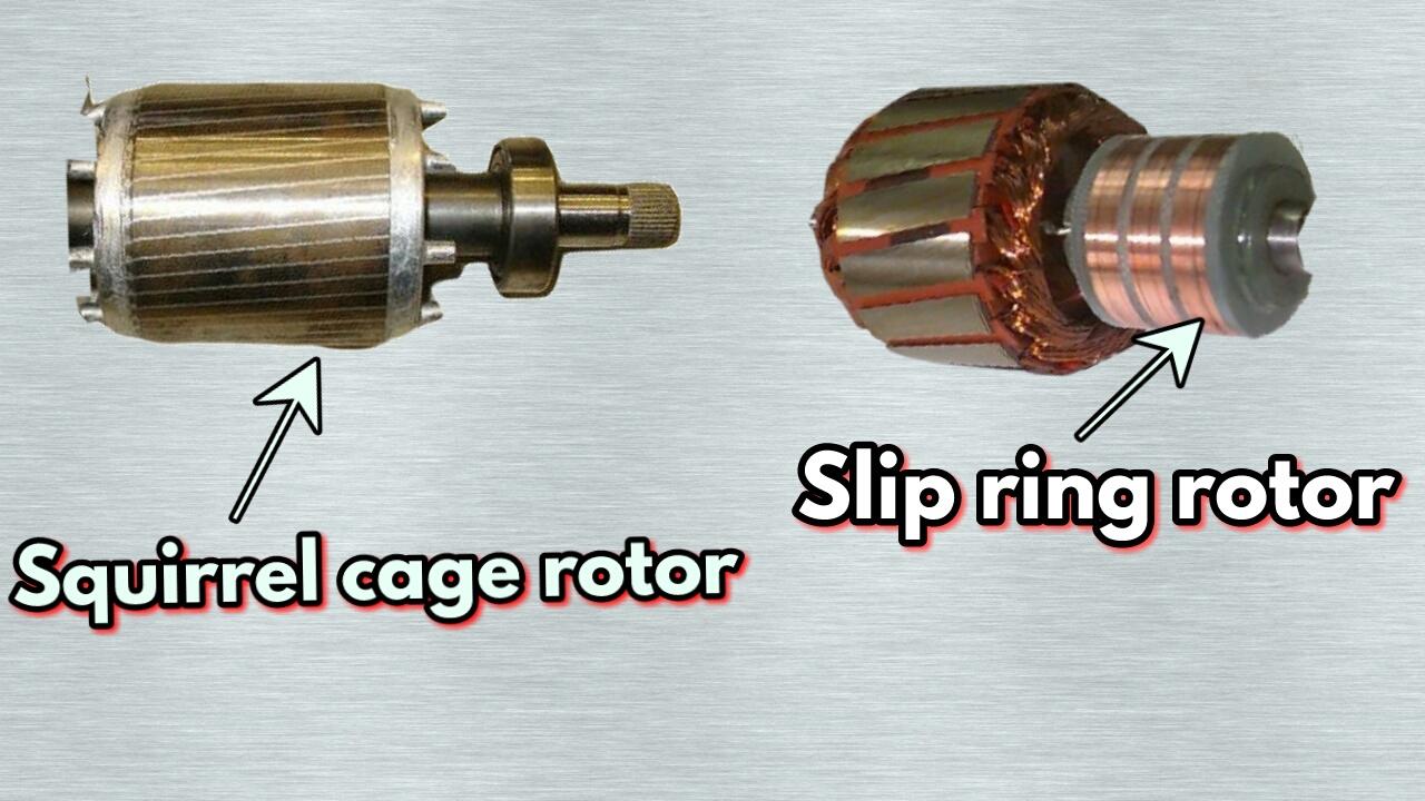 Three phase induction motor, principle of operation