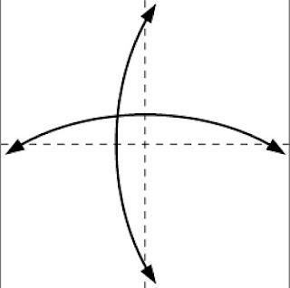 Bước 1: Gấp tờ giấy lại làm bốn phần theo như nét đứt hình dưới, sau đó lại mở ra để tạo nếp gấp.