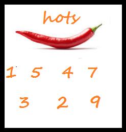 SOAL HOT UN Bilangan