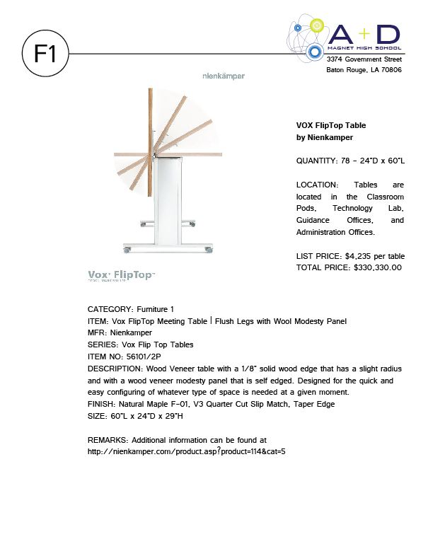 Furniture Specification Sheet Sample - Furniture Designs