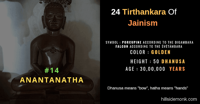 24 Jain Tirthankar Photos Names and Symbols Anantanatha