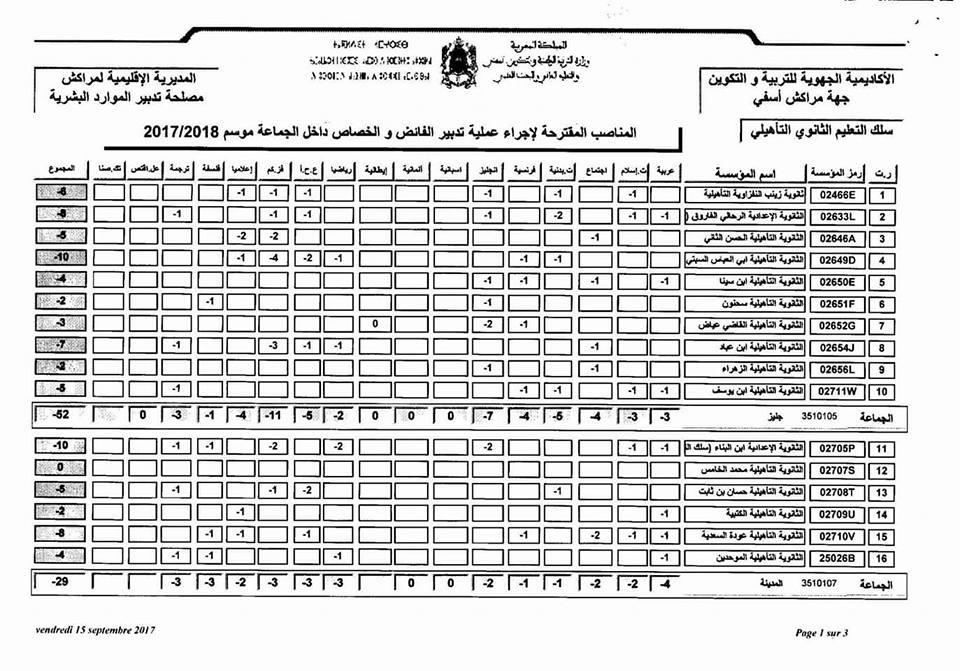 لائحة المناصب الشاغرة بجهة مراكش اسفي إعدادي+ثانوي تأهيلي