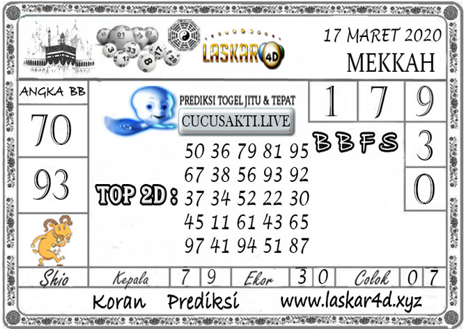 Prediksi Togel MEKKAH LASKAR4D 17 MARET 2020