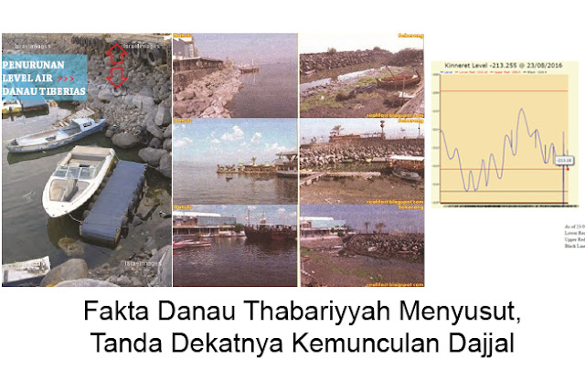 Danau Thabariyyah Tiberias Menyusut tanda dekatnya kemunculan Dajjal, kiamat