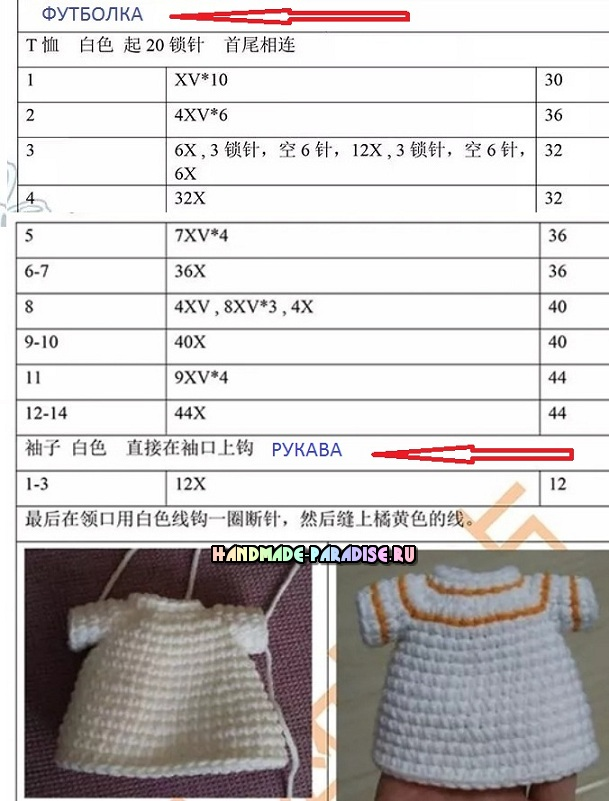 Описание вязания футболки