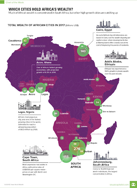 http://www.visualcapitalist.com/map-cities-hold-africas-wealth