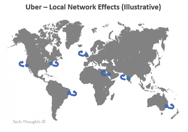 Uber's Local Network Effects