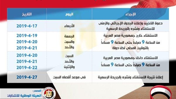 موعد اجازة الاستفتاء على التعديلات الدستورية 2019