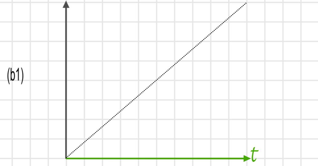 ciencias de joseleg 5 modelos de crecimiento poblacional i lineal y geom trico. Black Bedroom Furniture Sets. Home Design Ideas