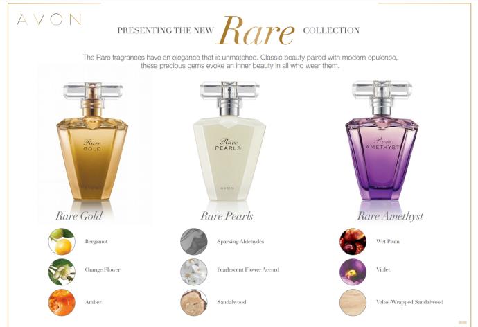 Avon Rare Amethyst Eau De Parfum Blonde Male