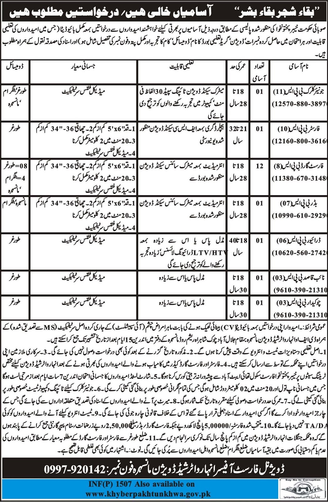 Jobs In Forest Department Govt Of KPK March 2018 for Junior Clerk and others
