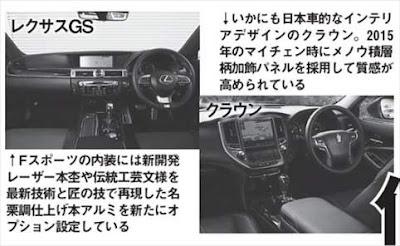 レクサス GS トヨタ クラウン 内装 比較