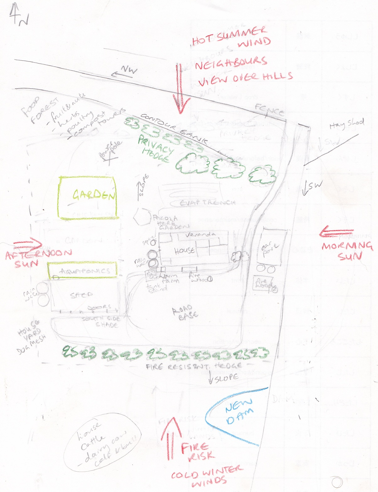 Permaculture Design Examples Google Search: Design From Patterns To Details