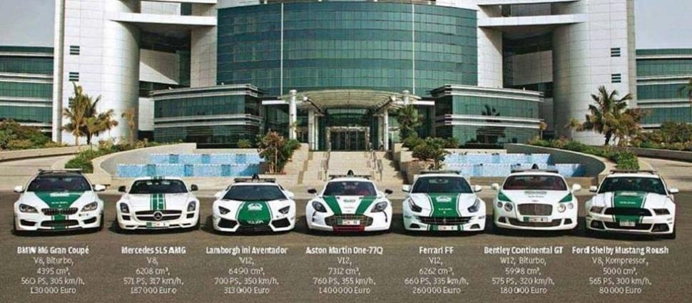 Omar Alhazmi Abu Dhabi S New Police Car