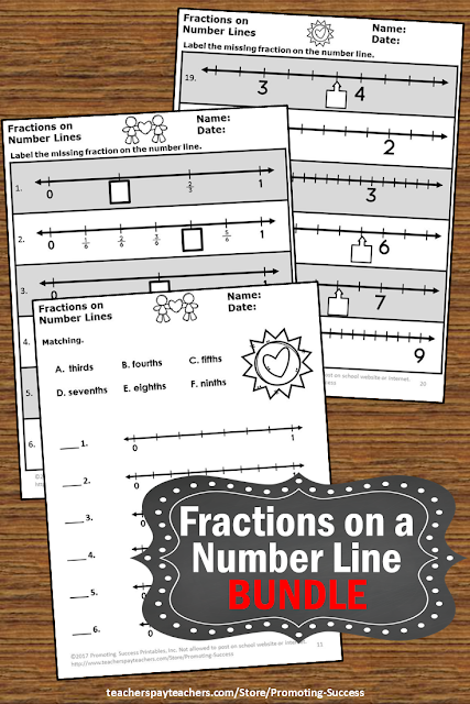 2nd or 3rd grade fractions on a number line worksheets