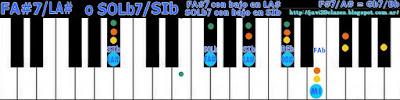 acorde piano chord (FA#7 con bajo en LA#) o (SOLb7 con bajo en SIb)