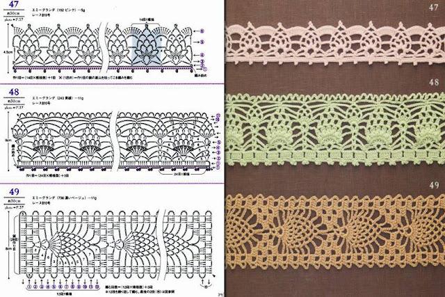 wzory sciegow szydelkowych