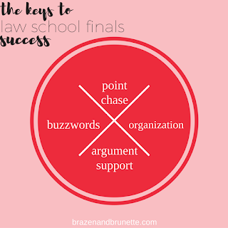 finals tips | brazenandbrunette.com
