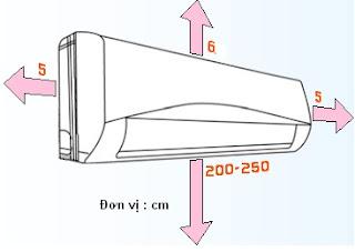 Khoảng cách lắp đặt cần thiết cho dàn lạnh