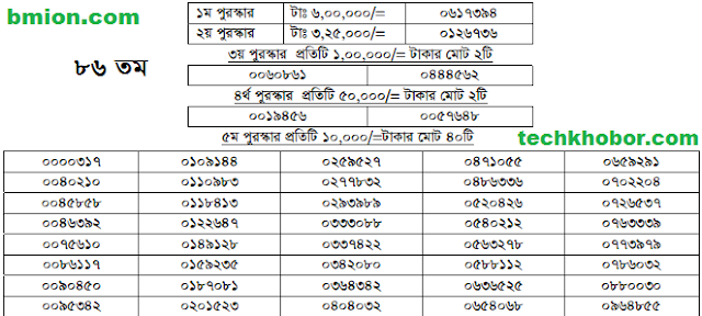 86Th-100-Taka-Prize-Bond Draw-Result-Bangladesh-31-Jan-2017