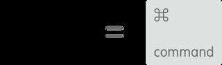 Cara Screenshoot di Macbook dan Imac menggunakan keyboard-anditii.web.id