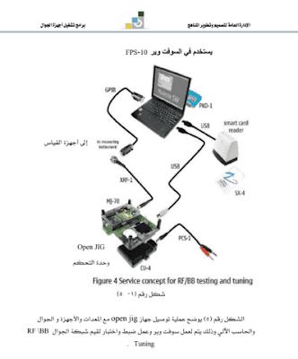 كتاب برامج تشغيل اجهزة الموبايل