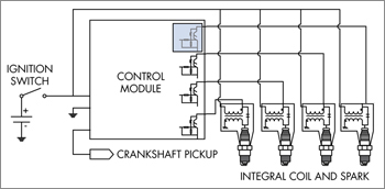 gm ls3 engine gm lt1 engine wiring diagram