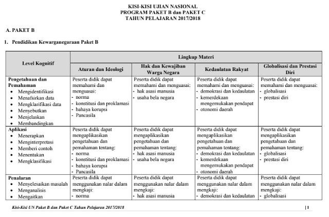 Kisi-Kisi UN Paket B dan C Tahun 2018 PDF