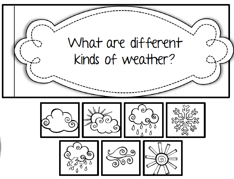Molly Besler's Blog: Different Kinds of Weather ...