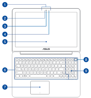 ASUS ZenBook UX510UW User Manual PDF Download (English)