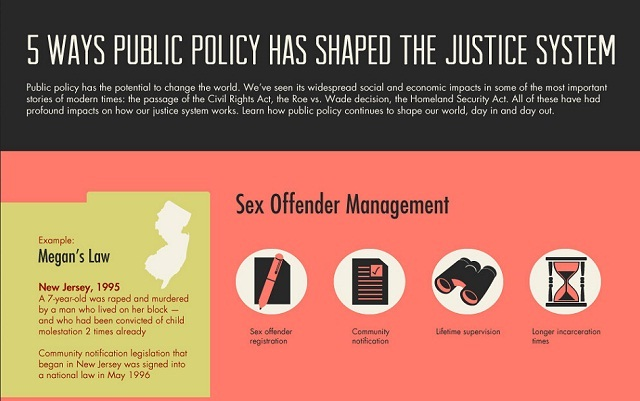 5 Ways Public Policy Has Shaped the Justice System # ...