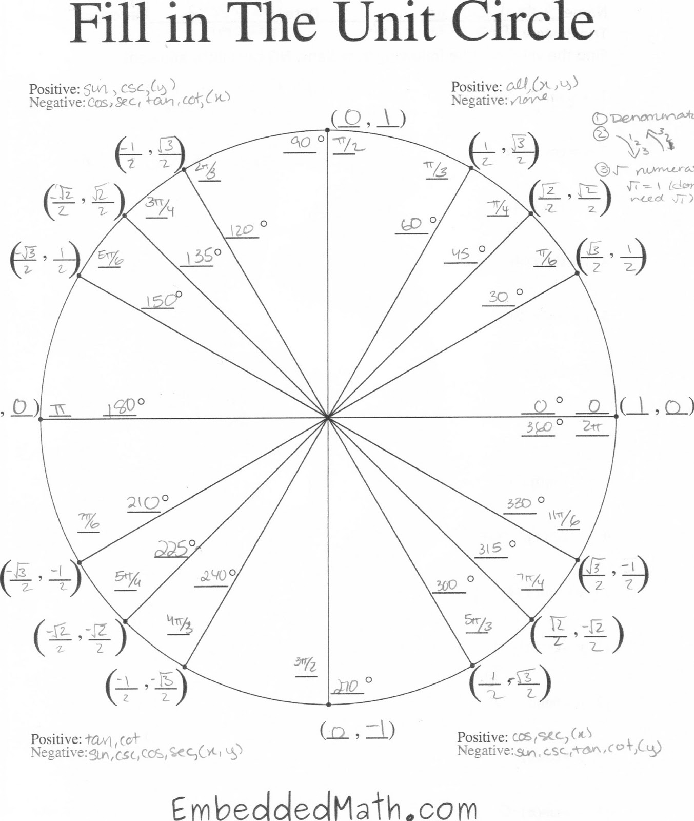 Project Legacy: AP Calculus Help: Review