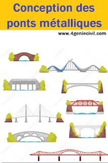 Comment réaliser la conception des ponts métalliques