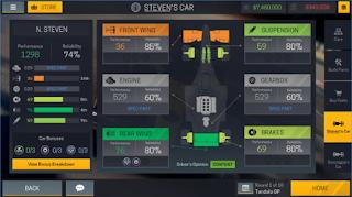 Motosport Manager Mobile 2 Mod Apk