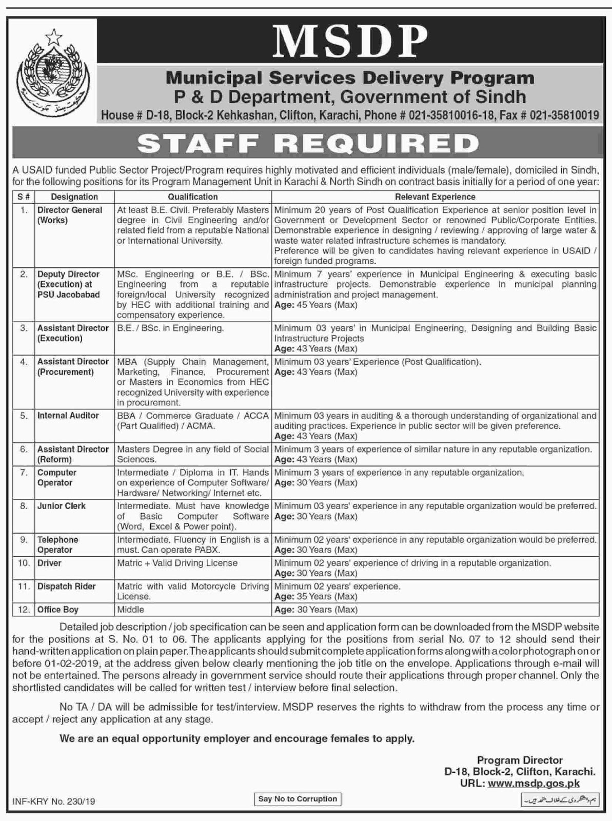 Jobs open in Municipal Services Delivery Program Sindh Jan 2019
