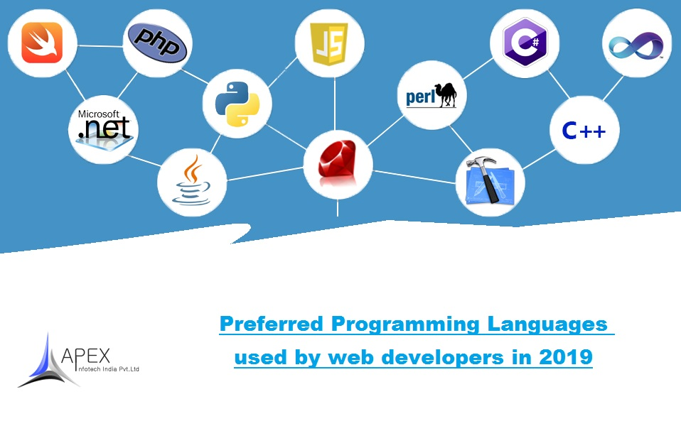 Apex Infotech India Pvt Ltd Digital Marketing Agency Website Design Development Company Preferred Programming Languages Used By Web Developers In 2019