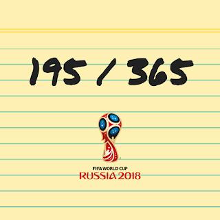WK-Hoogtepunten