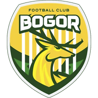 2019 2020 Recent Complete List of Bogor FC Roster 2019 Players Name Jersey Shirt Numbers Squad - Position