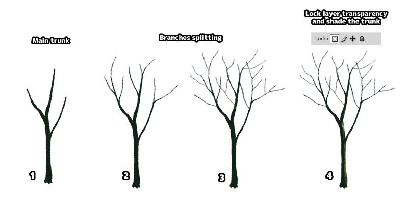 Anime Tree Tutorial
