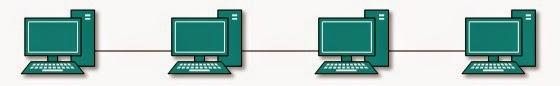 topologi linier