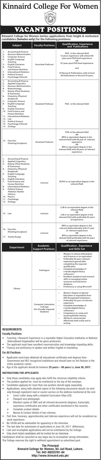 50+ Lecturers & Other Jobs in Kinnaird College For Women Jobs in Lahore for Female Only