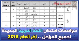 مواصفات امتحان اللغة العربية لجميع الصفوف 2018 ترم ثاني آخر فاكس
