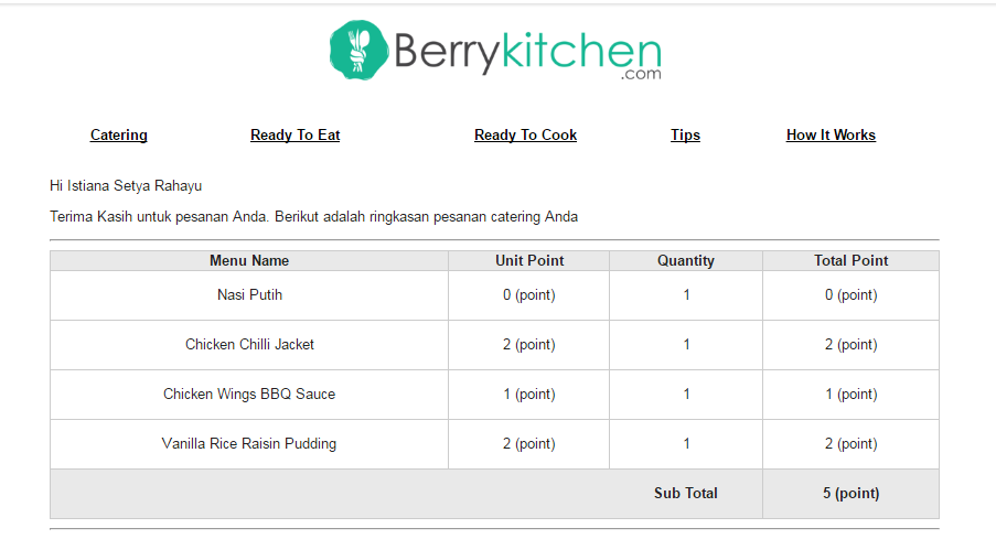 berry kitchen lunch box