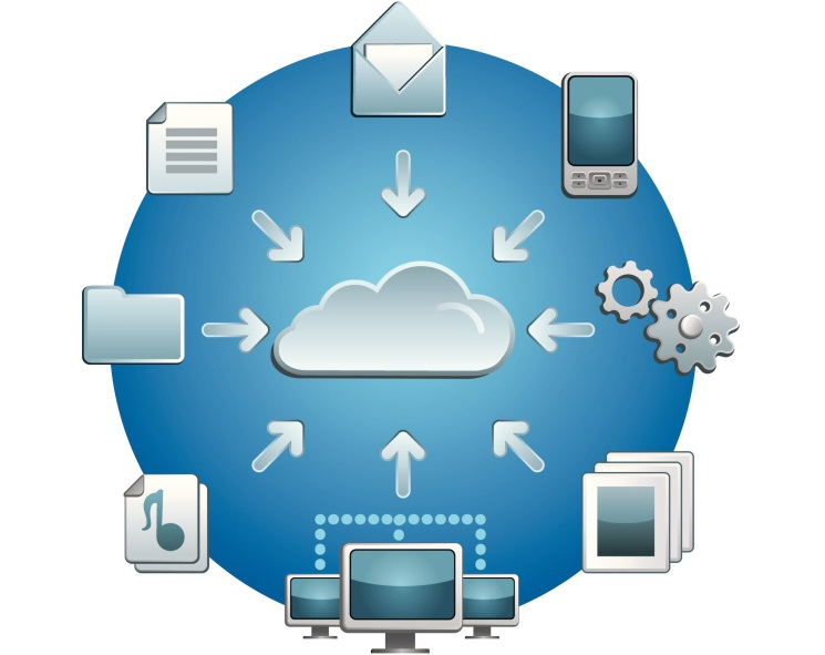 hybrid cloud computing architecture ~ the cloud server