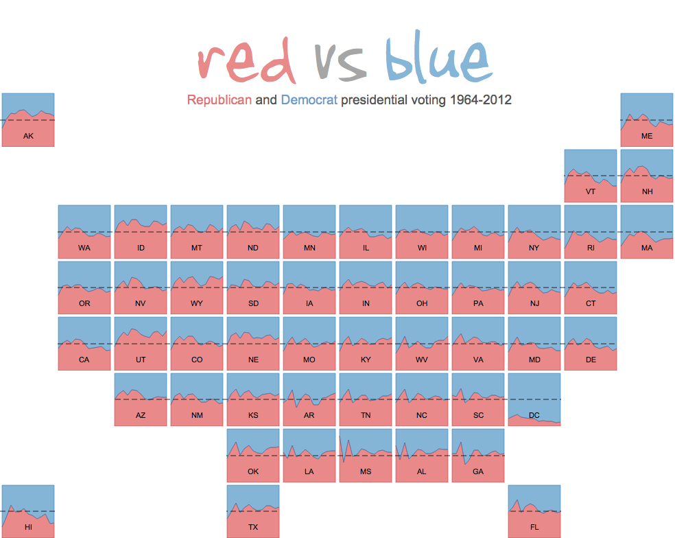How To: Small Multiple Tile Map in Tableau | Sir Viz-a-Lot