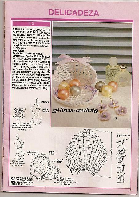 Popolare Hobby lavori femminili - ricamo - uncinetto - maglia: Schema  ZC64