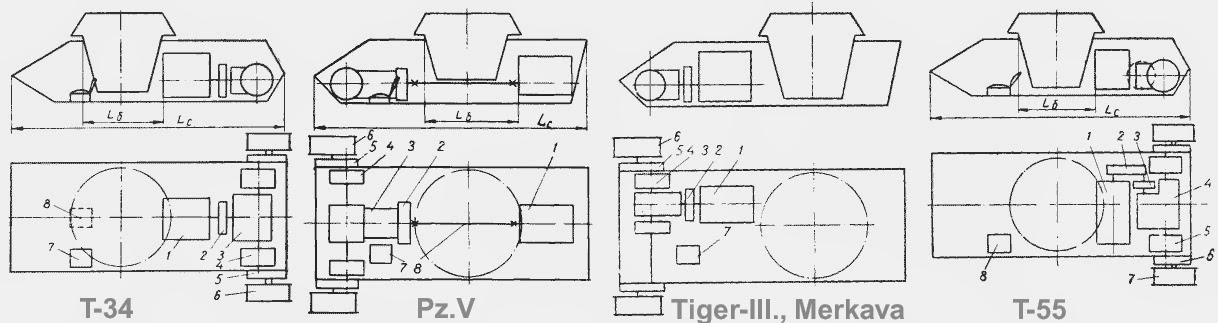 Tank-drive-systems-1.jpg